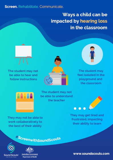 Hearing Loss in the Classroom - Printable Poster Thumbnail